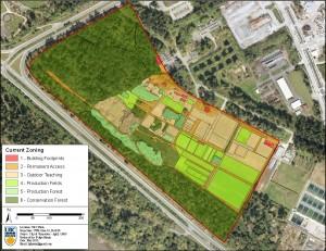 UBC Farm Land Use